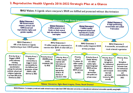 Our Seven year strategic plan